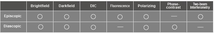 Nikon_LV100ND_nikon-metrology-industrial-microscopes-upright-compatible-observation-methods