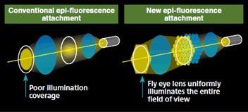 nikon-metrology-industrial-microscopes-stereo-enhanced-brightness-SMZ25-18