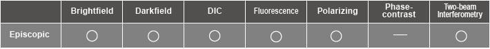 nikon-metrology-industrial-microscopes-upright-compatible-observation-methods-LV150N-LV150NA